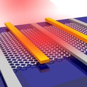 Bir grafen fotodedektörün şematiği
