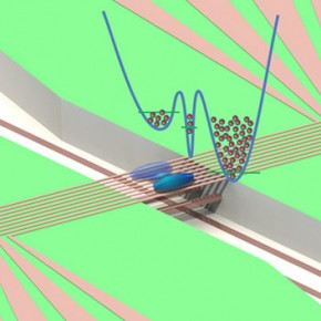 Atomtronik transistör