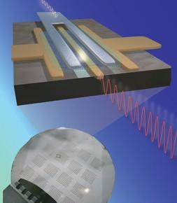 Grafen transistörün şematiği