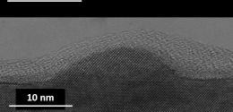 Bir GaAs katman üzerindeki bir kuantum noktanın TEM görüntüsü.