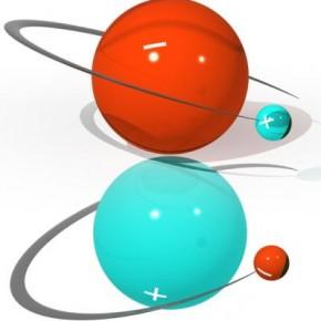 Üstteki bir antihidrojen atomunda pozitif yüklü bir antielektron veya pozitron negatif yüklü bir antiprotonun yörüngesindedir ve bu gösterim alttaki normal hidrojen atomunun ayna görüntüsüdür. Credit: Chukman So, copyright © 2011 Wurtele Research Group. All rights reserved.