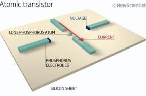 Elektrodlar arasına uygulanan bir voltaj birbirine dik elektrodlarda bir akım indükler.