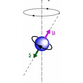 Bir manyetik alanda presesyon halindeki spin.