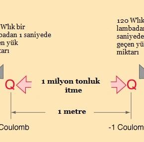 lamba_coulomb