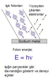 fotoelektrikolay