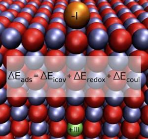 Çalışılan sistemin atomik yapısının bir gösterimi. Sarı: altın; yeşil: molibdenyum; mavi: kalsiyum; kırmızı: oksijen.
