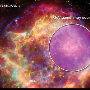 supernovatamspektrum