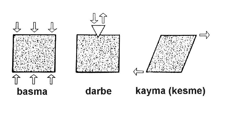 basma_darbe_kayma-malzemebilimi