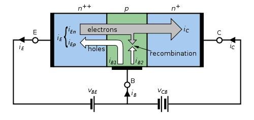 bipolarkavsaktransistoru