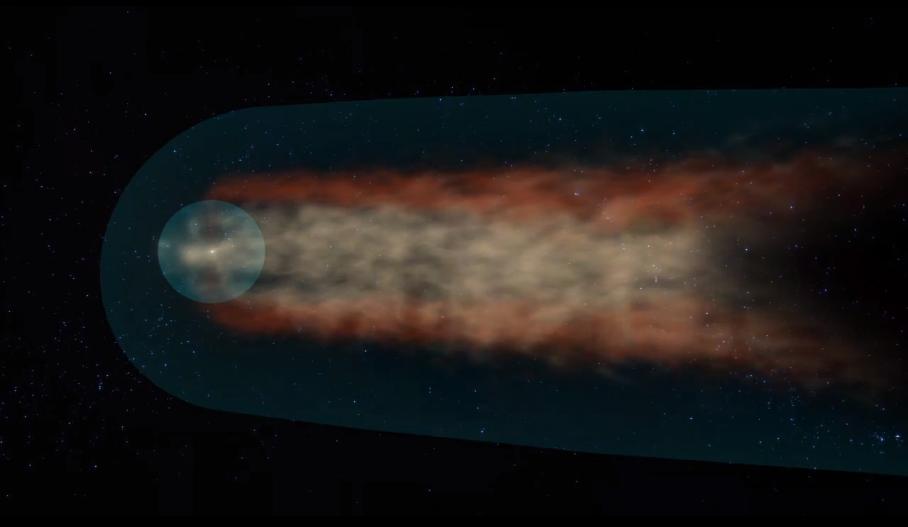 Güneş Sistemimizin kuyruğu. IBEX'ten gelen yeni gözlemlere göre bu helyokuyruğun görünümüne dair bir görsel çalışma.  NASA/Goddard Space Flight Center