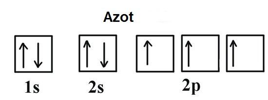 azothundkural
