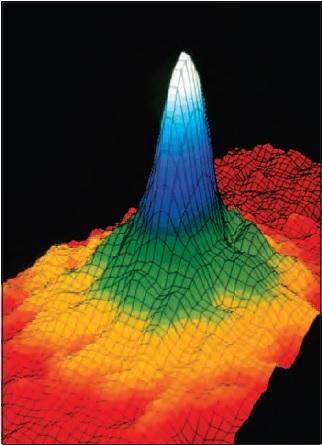 Ultrasoğuk Rubidyum atomlarından bir atom bulutu yoğunluğu bir Bose-Einstein yoğunlaşması oluşturur. Mavi ve beyaz pikler Bose-Einstein yoğunlaşmasını göstermektedir. Bu yaklaşım 10 mikrometreye karşılık gelen birkaç yüz atom bulutuna denk gelmektedir. Photo: NIST/Science Library