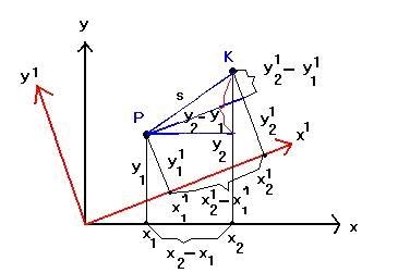 Şekil-5: P ile K arasındaki uzaklığın tanımı her iki başvuru düzleminde aynıdır.