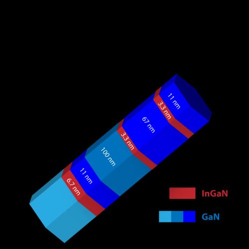 Büyütülme sürecindeki nanotel yapısının diyagramı.
