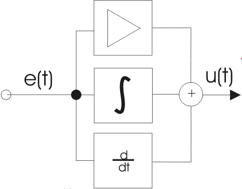 Şekilde şematik olarak bir PID devresi görülmektedir.