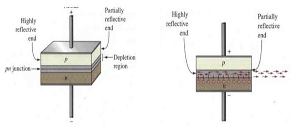 yarıiletkenelektronik