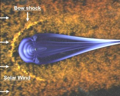 Avrupa Uzay Ajansı ESA tarafından belirlenen güneş rüzgarı içindeki yay şoku.