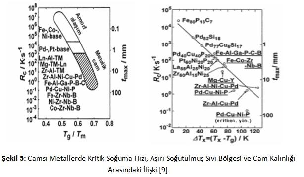 metalikcam_sekil5