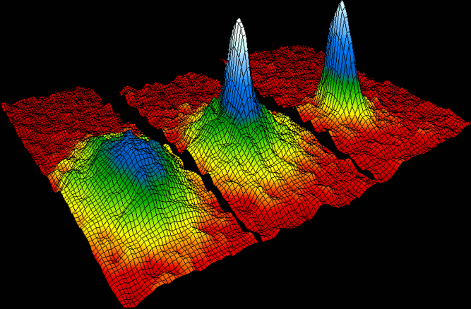 bose-einstein-yoğunlaşması