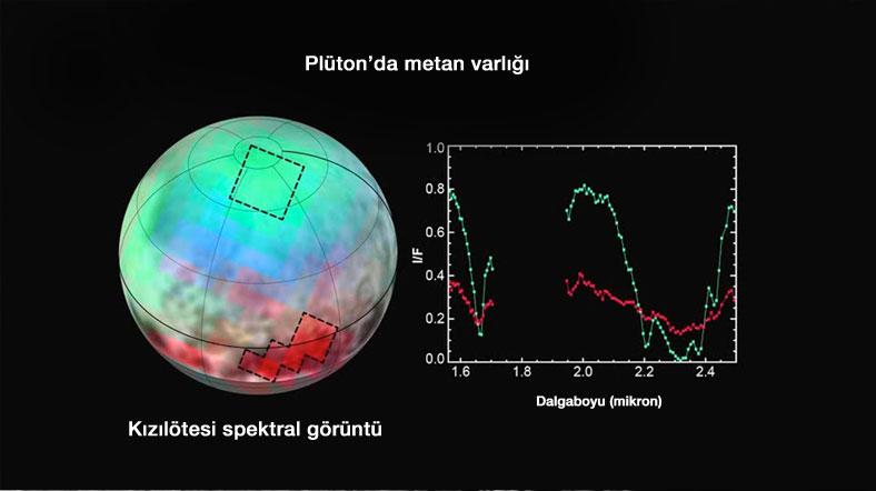 Plüton'da metanın varlığı. NASA-JHUAPL-SwRI