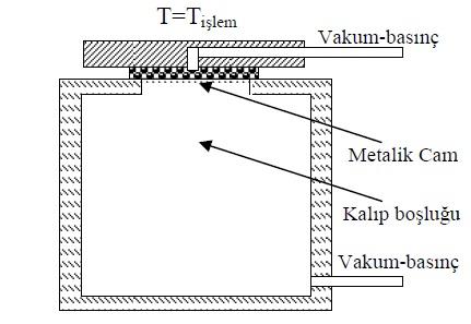 Şekil 5: Üfleme Yönteminin Şematik Görünümü [3]