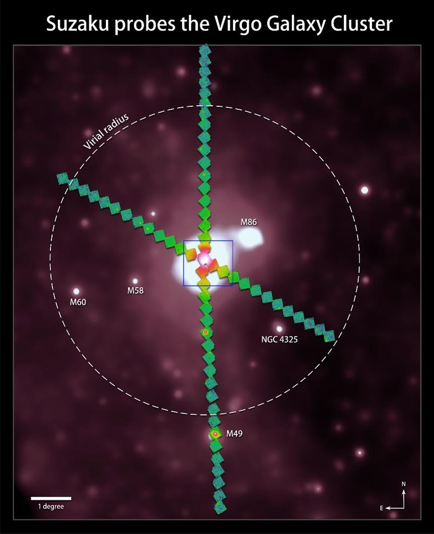 Başak Galaksi Kümesi'ne dört koluna ait Suzaku'nun elde ettiği görüntü