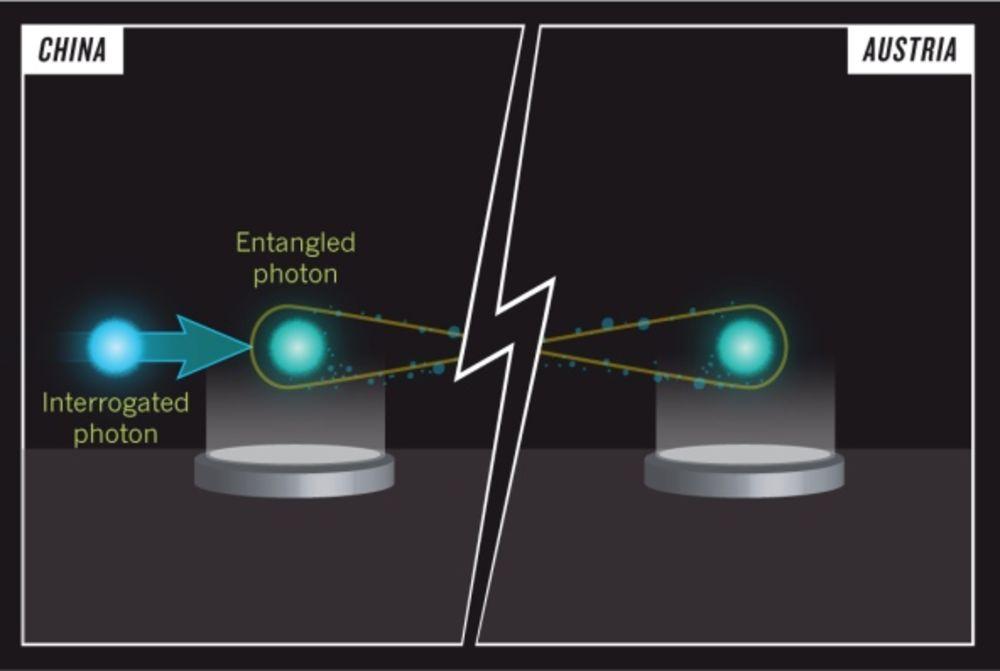 kuantum_ışınlanma