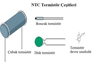 Şekil 3. NTC termistör çeşitleri [4].